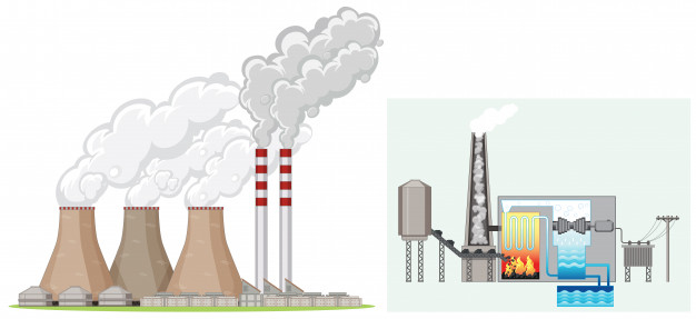 Inox dimniki